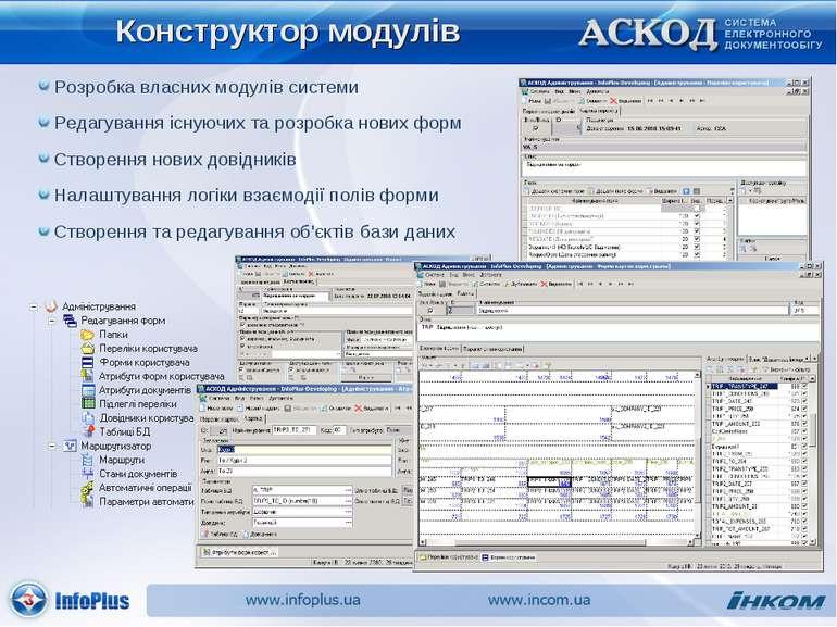 Конструктор модулів Розробка власних модулів системи Редагування існуючих та ...