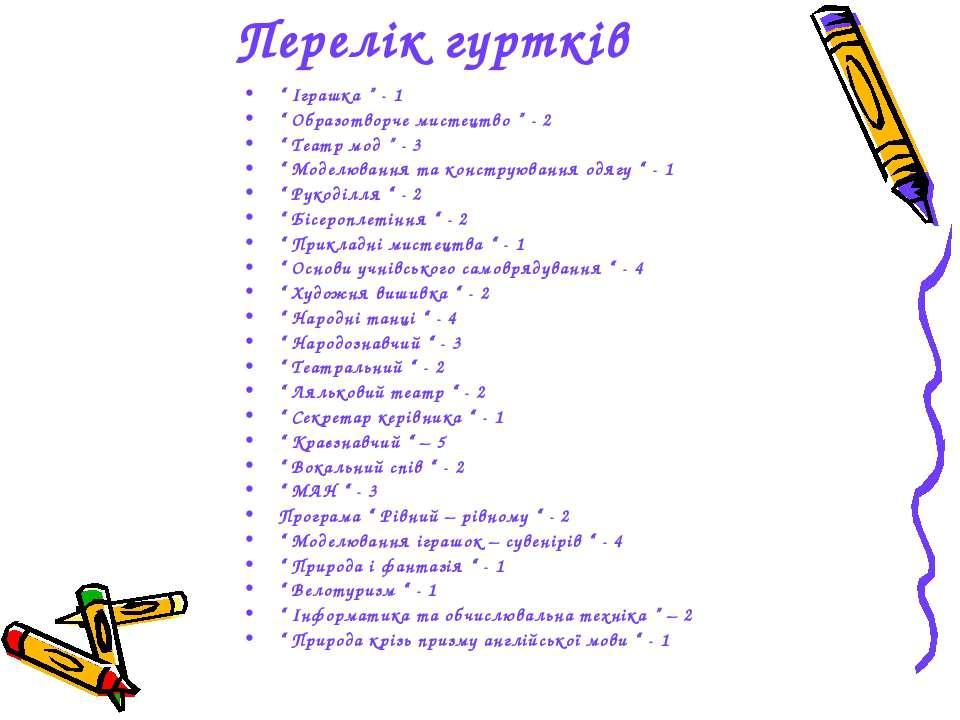 """Перелік гуртків """" Іграшка """" - 1 """" Образотворче мистецтво """" - 2 """" Театр мод """" ..."""