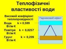 Теплофізичні властивості води Високий коефіцієнт теплопровідності Вода k = 0,...
