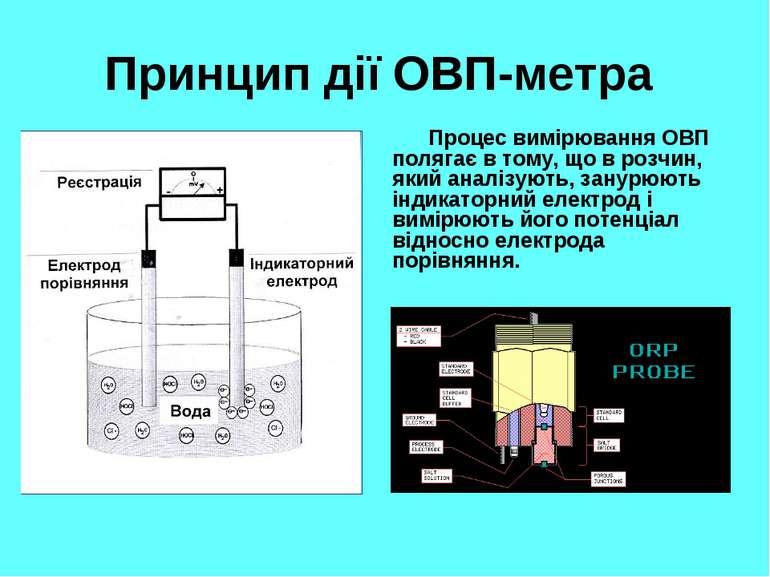 Принцип дії ОВП-метра Процес вимірювання ОВП полягає в тому, що в розчин, яки...