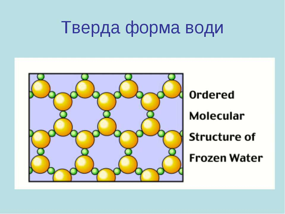 Тверда форма води
