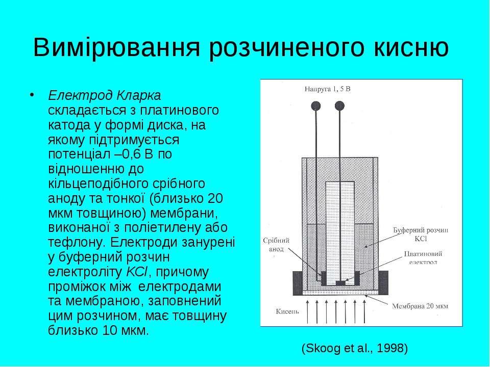 Вимірювання розчиненого кисню Електрод Кларка складається з платинового катод...