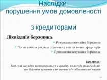 Наслідки порушення умов домовленості з кредиторами Ліквідація боржника: Розпр...
