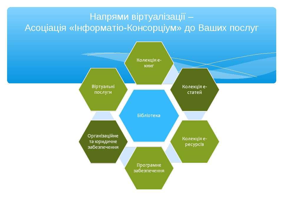 Напрями віртуалізації – Асоціація «Інформатіо-Консорціум» до Ваших послуг