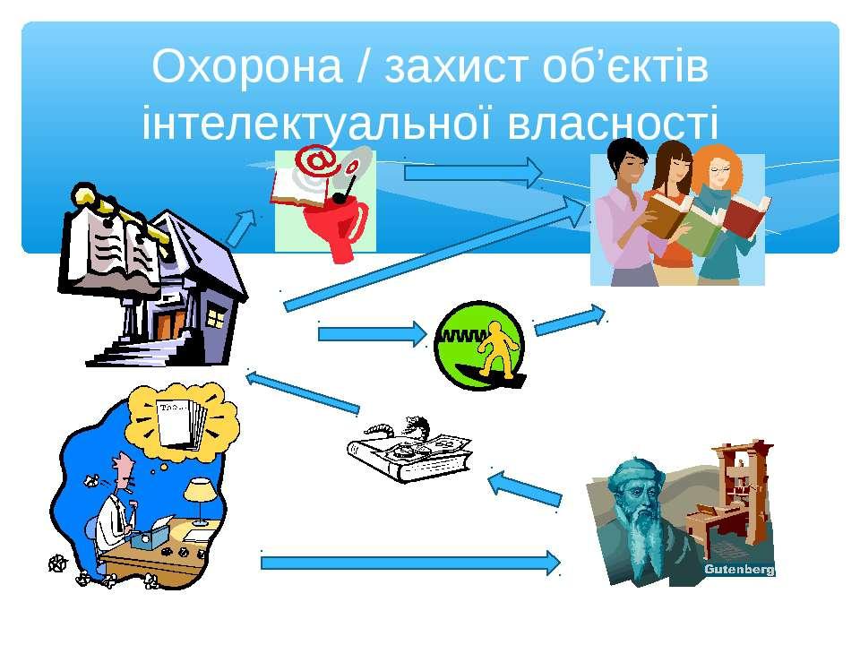 Охорона / захист об'єктів інтелектуальної власності