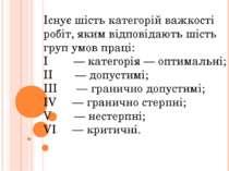 Існує шість категорій важкості робіт, яким відповідають шість груп умов праці...