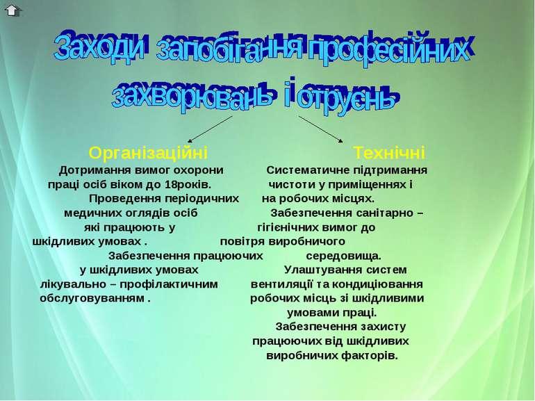 Організаційні Технічні Дотримання вимог охорони Систематичне підтримання прац...