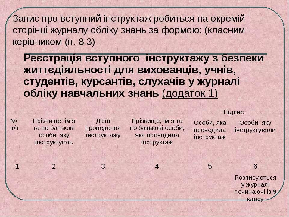 Запис про вступний інструктаж робиться на окремій сторінці журналу обліку зна...