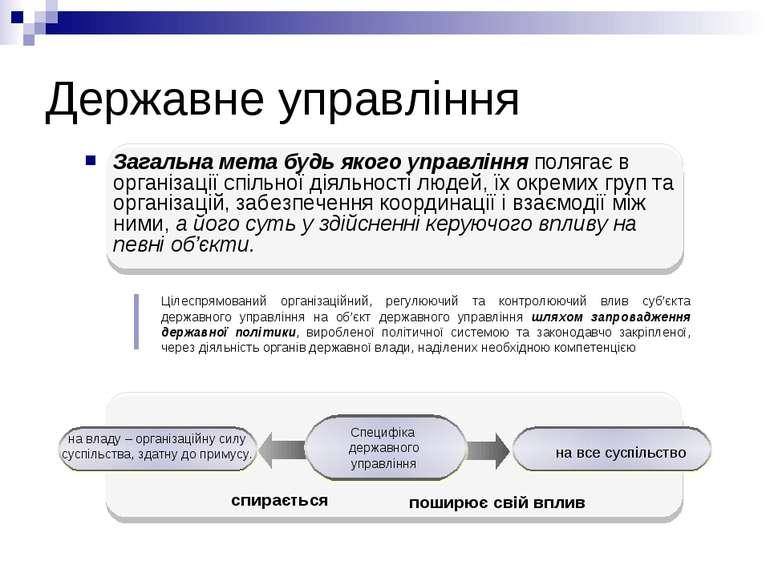 Державне управління Загальна мета будь якого управління полягає в організації...