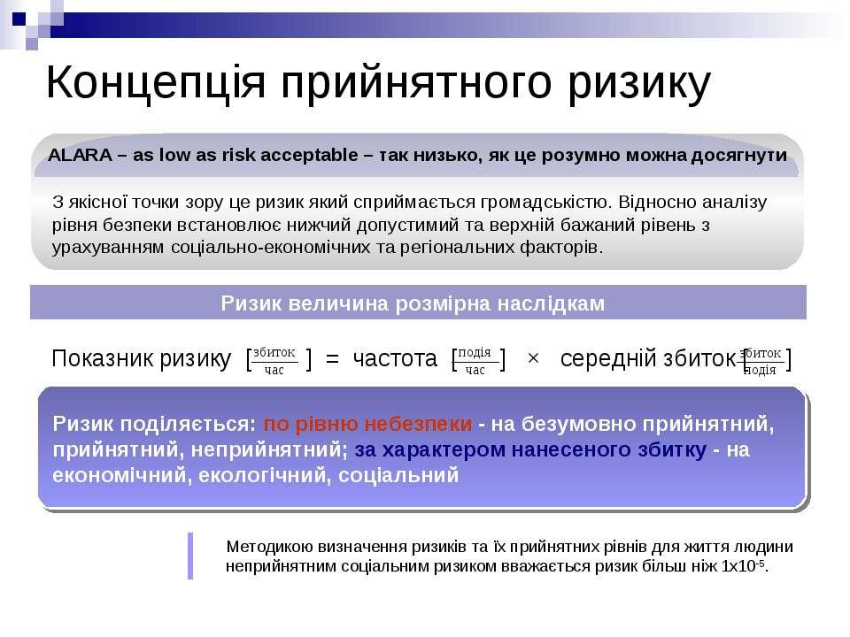 Показник ризику [ ] = частота [ ] середній збиток [ ] × З якісної точки зору ...