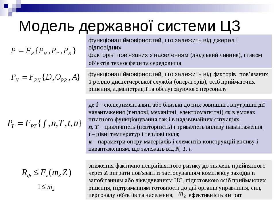 функціонал ймовірностей, що залежить від джерел і відповідних факторів пов'яз...