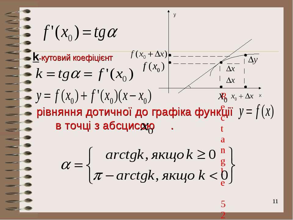* y x k-кутовий коефіцієнт рівняння дотичної до графіка функції в точці з абс...