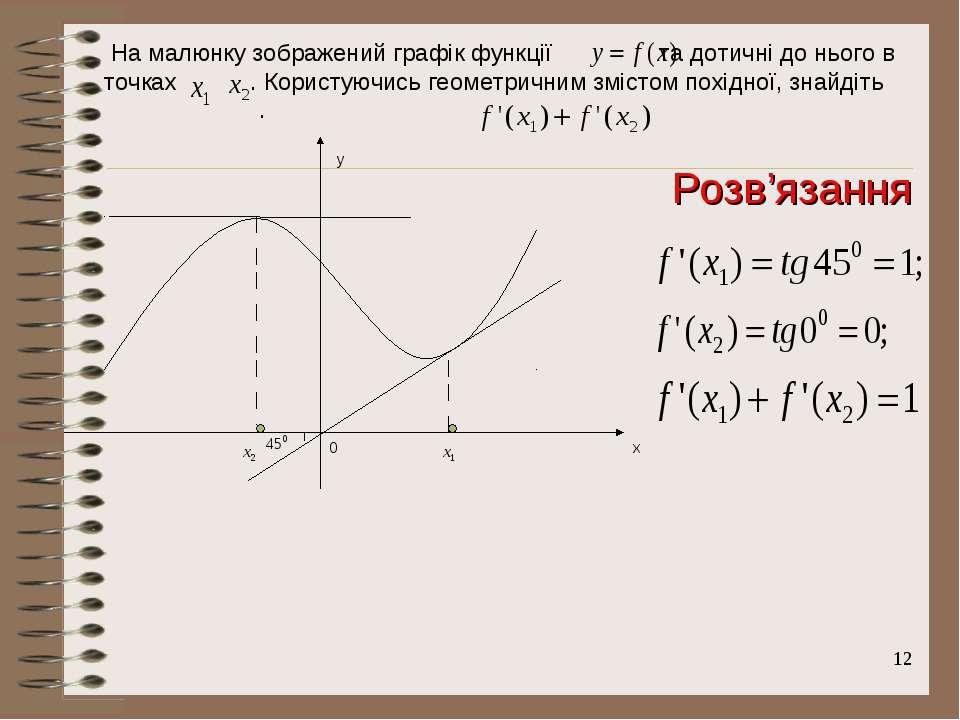 * На малюнку зображений графік функції та дотичні до нього в точках . Користу...