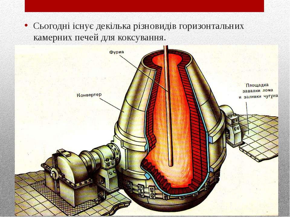 Сьогодні існує декілька різновидів горизонтальних камерних печей для коксування.