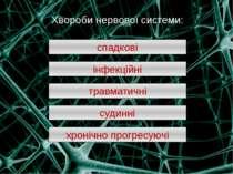 Хвороби нервової системи: спадкові інфекційні травматичні судинні хронічно пр...