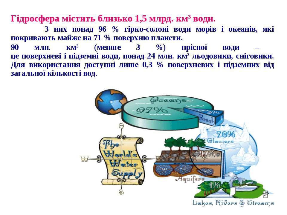 Гідросфера містить близько 1,5 млрд. км3 води. З них понад 96 % гірко-солоні ...