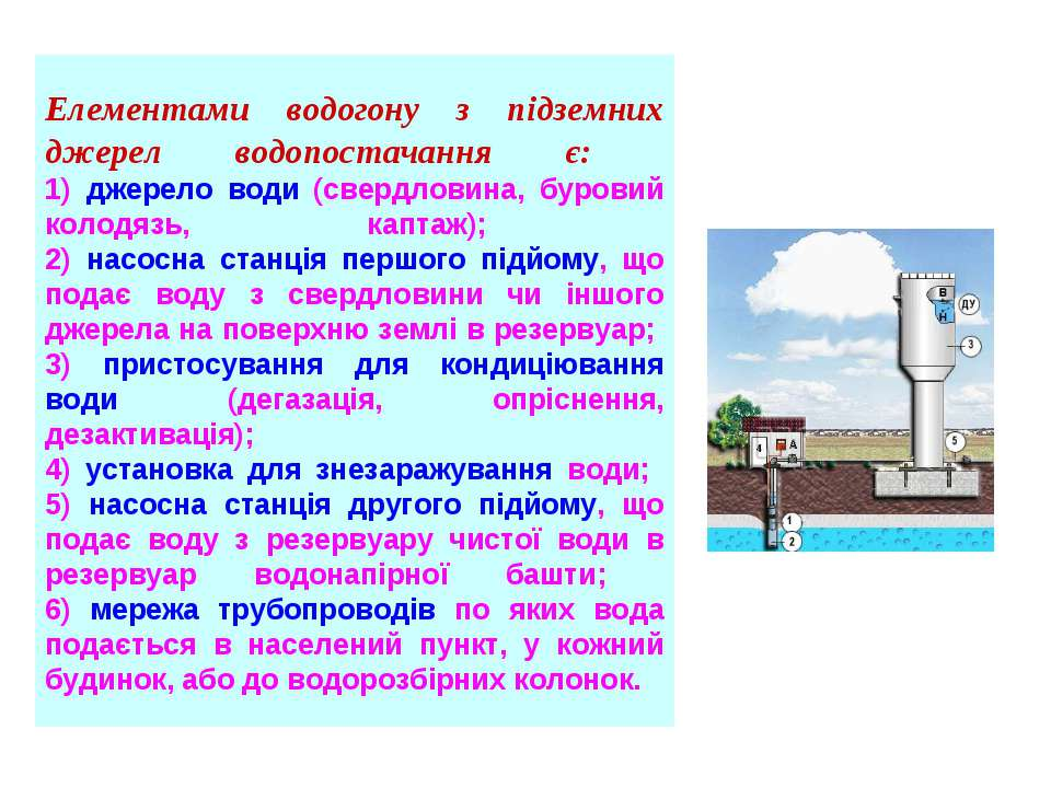 Елементами водогону з підземних джерел водопостачання є: 1) джерело води (све...