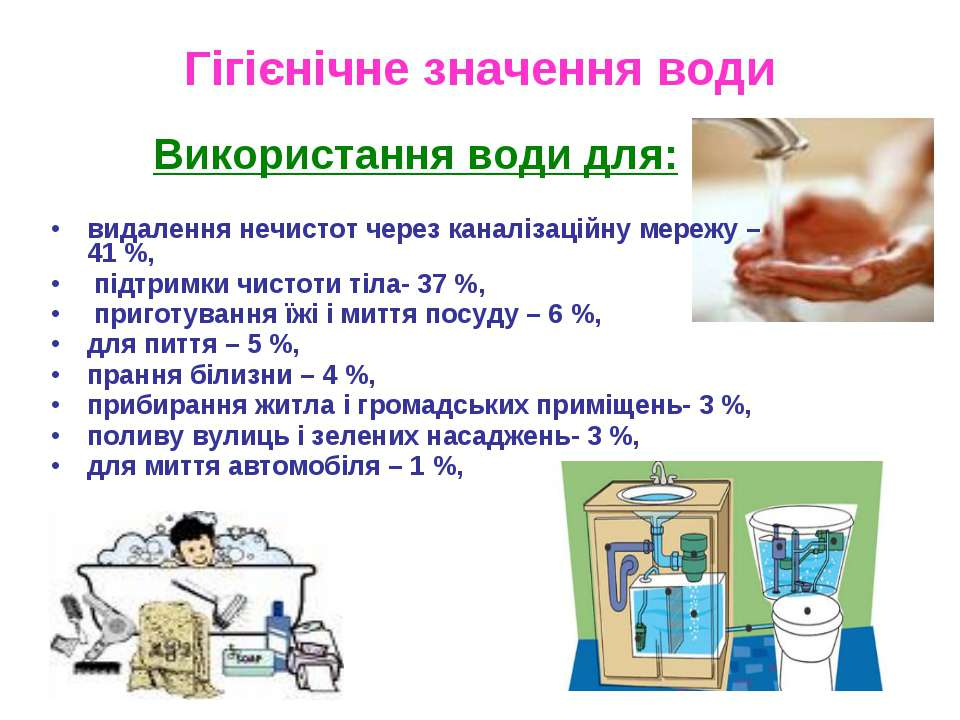 Гігієнічне значення води Використання води для: видалення нечистот через кана...
