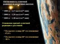 Интенсивность солнечной радиации на различных высотах: 1000 м – 1,17 кал/(см2...