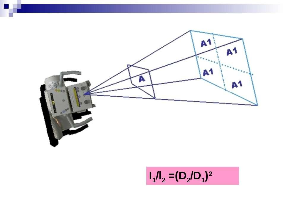 I1/l2 =(D2/D1)2