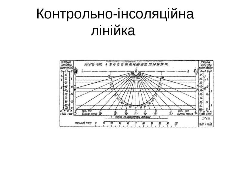 Контрольно-інсоляційна лінійка