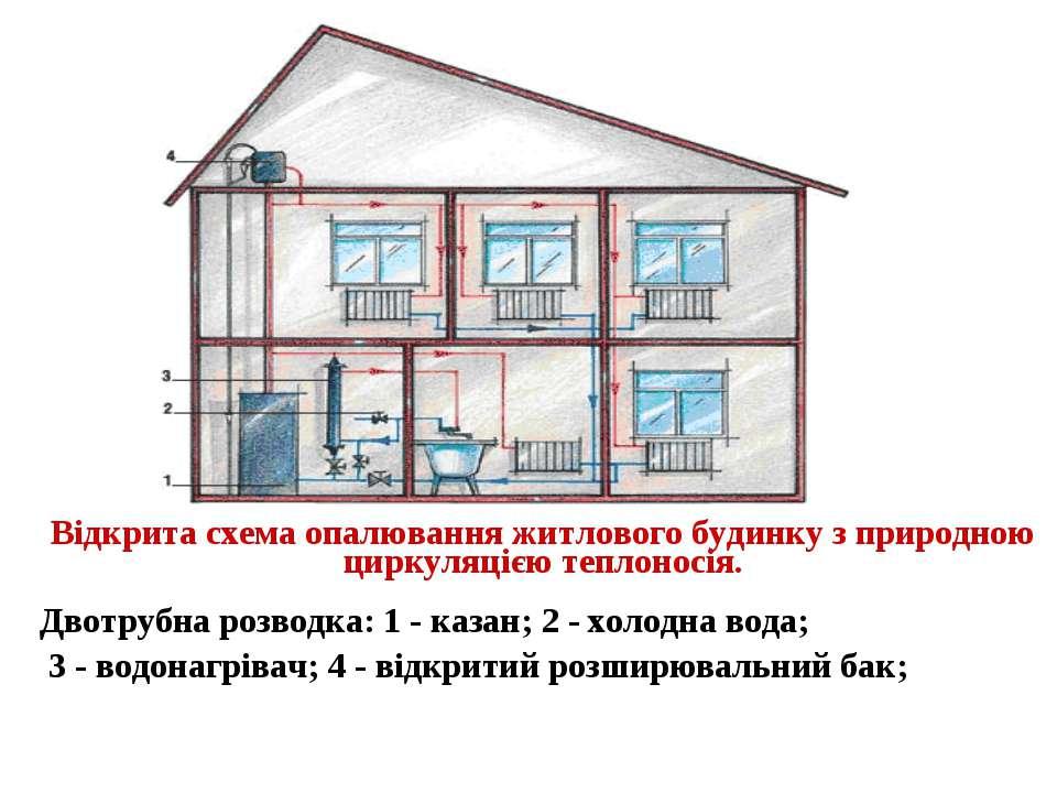 Відкрита схема опалювання житлового будинку з природною циркуляцією теплоносі...