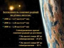 Інтенсивність сонячної радіації на різних висотах: 1000 м – 1,17 кал/(см2* хв...