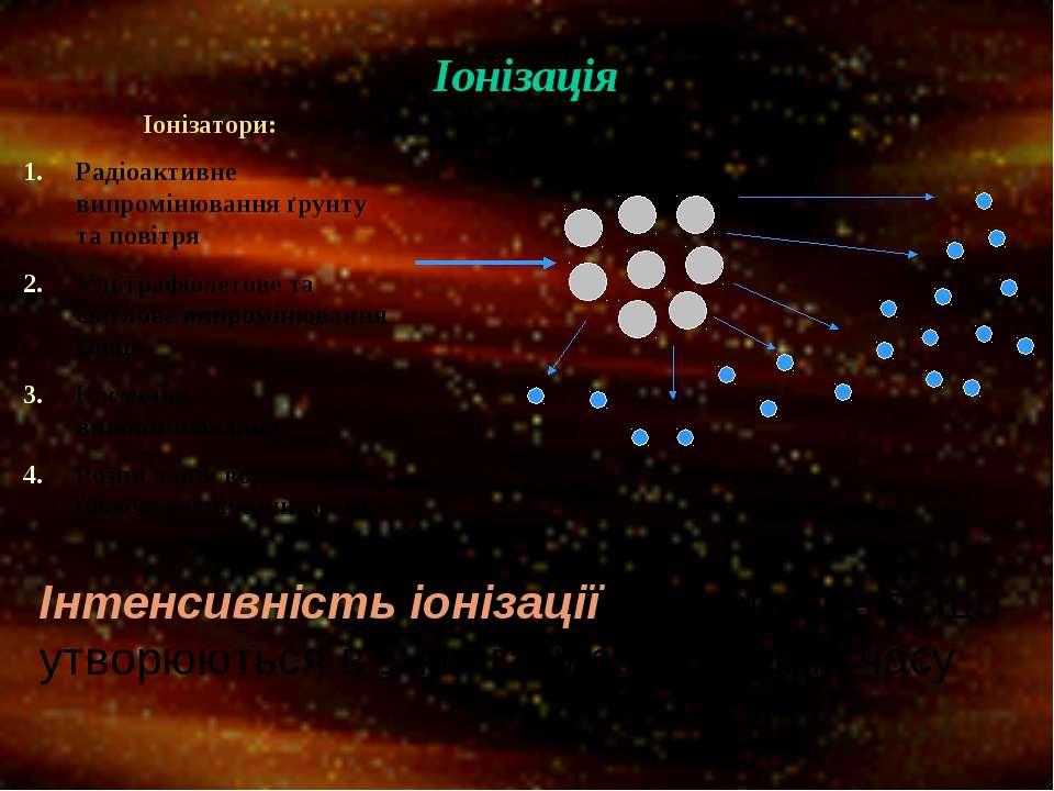 Іонізація Іонізатори: Радіоактивне випромінювання ґрунту та повітря Ультрафіо...
