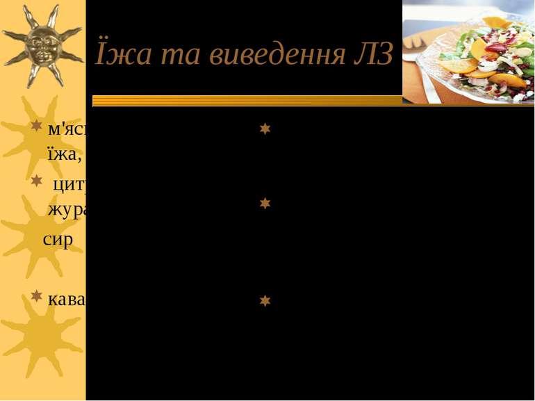 Їжа та виведення ЛЗ м'ясна, рослинна їжа, молоко цитрусові, журавлина, сливи,...