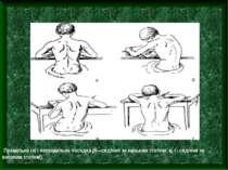 Правильна (а) і неправильна посадка (б—сидіння за низьким столом; в, г- сидін...