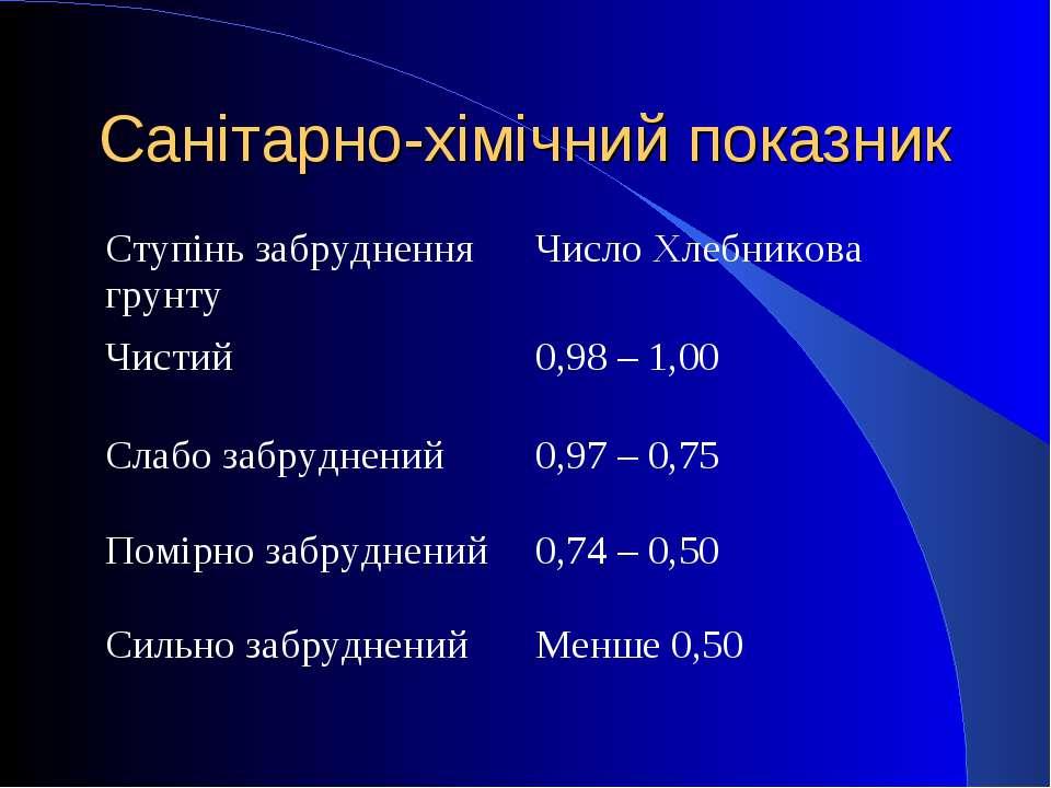 Санітарно-хімічний показник Ступінь забруднення грунту Число Хлебникова Чисти...