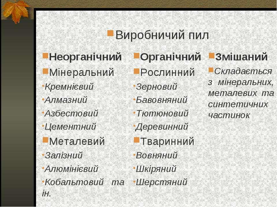 Неорганічний Мінеральний Кремнієвий Алмазний Азбестовий Цементний Металевий З...