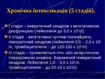 Хронічна інтоксикація (5 стадій). І стадія – невротичний синдром з вегетативн...