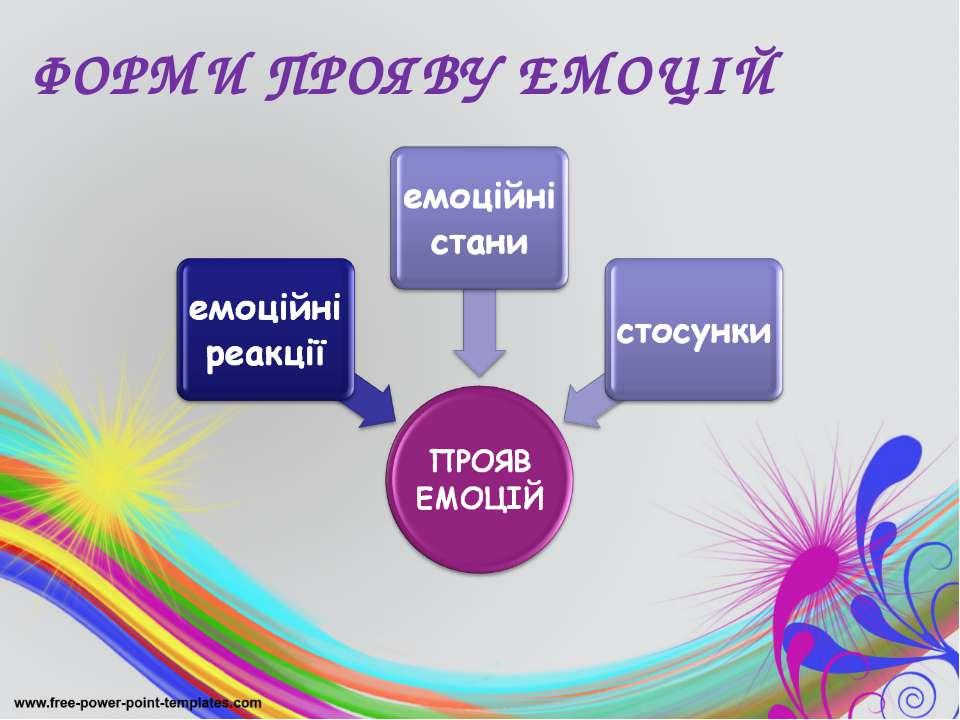 ФОРМИ ПРОЯВУ ЕМОЦІЙ