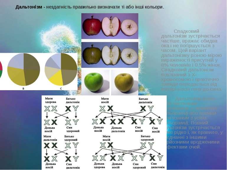Дальтонізм - нездатність правильно визначати ті або інші кольори. Спадковий д...
