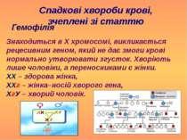 Спадкові хвороби крові, зчеплені зі статтю Знаходиться в Х хромосомі, виклика...