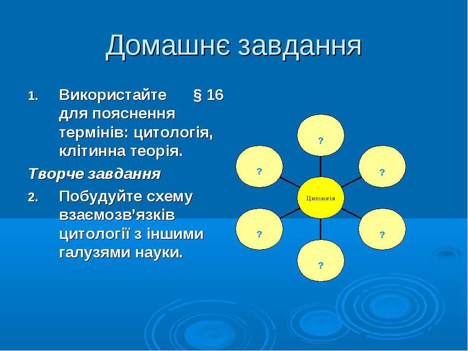 Домашнє завдання Використайте § 16 для пояснення термінів: цитологія, клітинн...