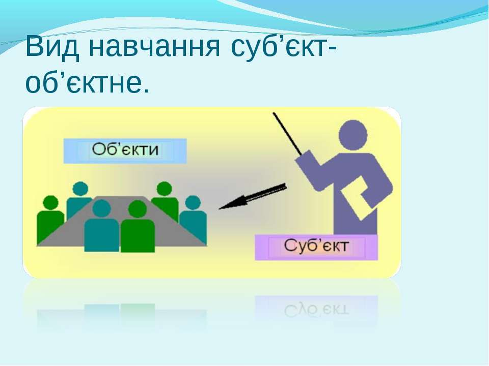 Вид навчання суб'єкт-об'єктне.