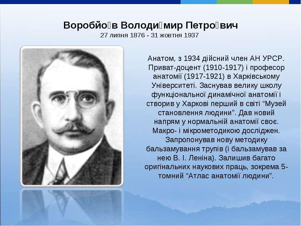 Воробйов