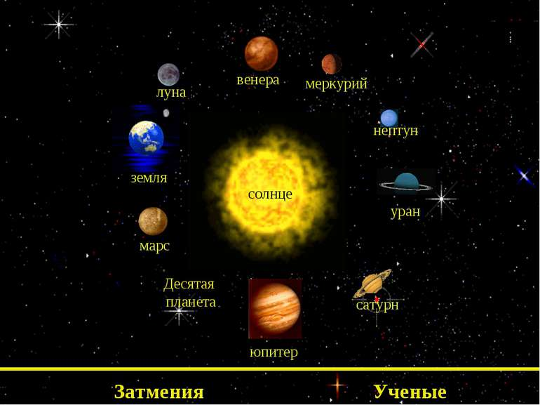 * земля меркурий уран луна венера юпитер марс нептун сатурн солнце Затмения У...