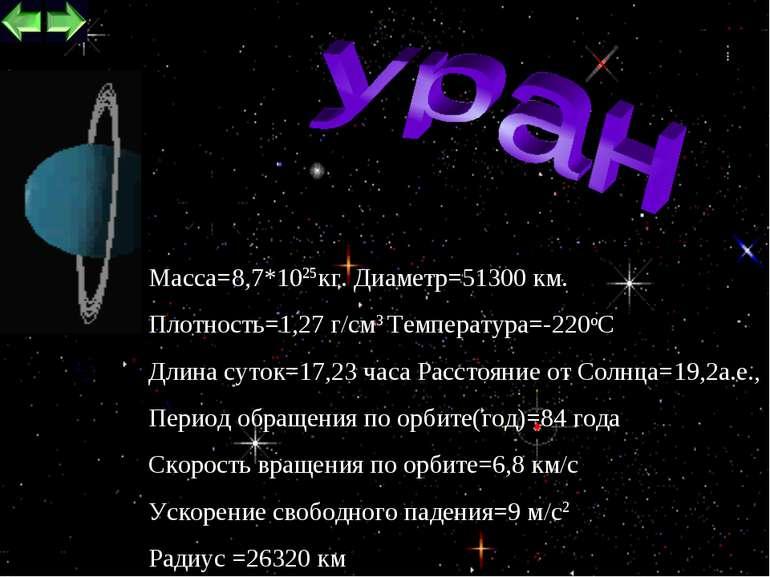 * Macca=8,7*1025кг. Диаметр=51300 км. Плотность=1,27 г/см3 Температура=-220oC...