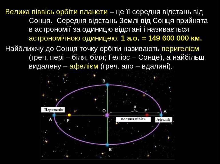 Велика піввісь орбіти планети – це її середня відстань від Сонця. Середня від...