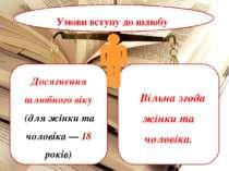 Умови вступу до шлюбу Досягнення шлюбного віку (для жінки та чоловіка — 18 ро...