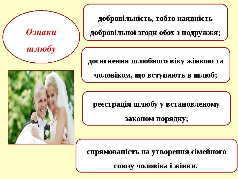 Ознаки шлюбу добровільність, тобто наявність добровільної згоди обох з подруж...