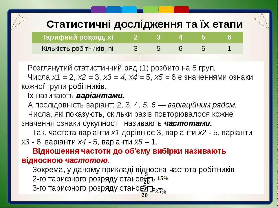 Первинне закріплення вивченого матеріалу 401°. У таблиці подано результати кв...