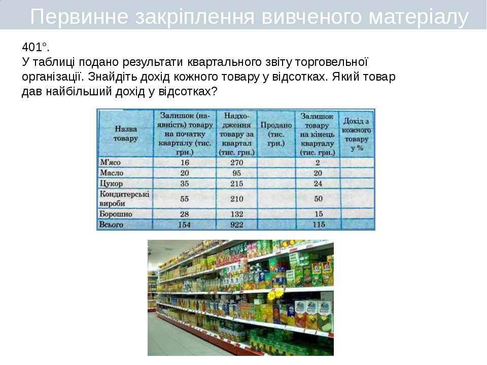 401°. У таблиці подано результати квартального звіту торговельної організації...