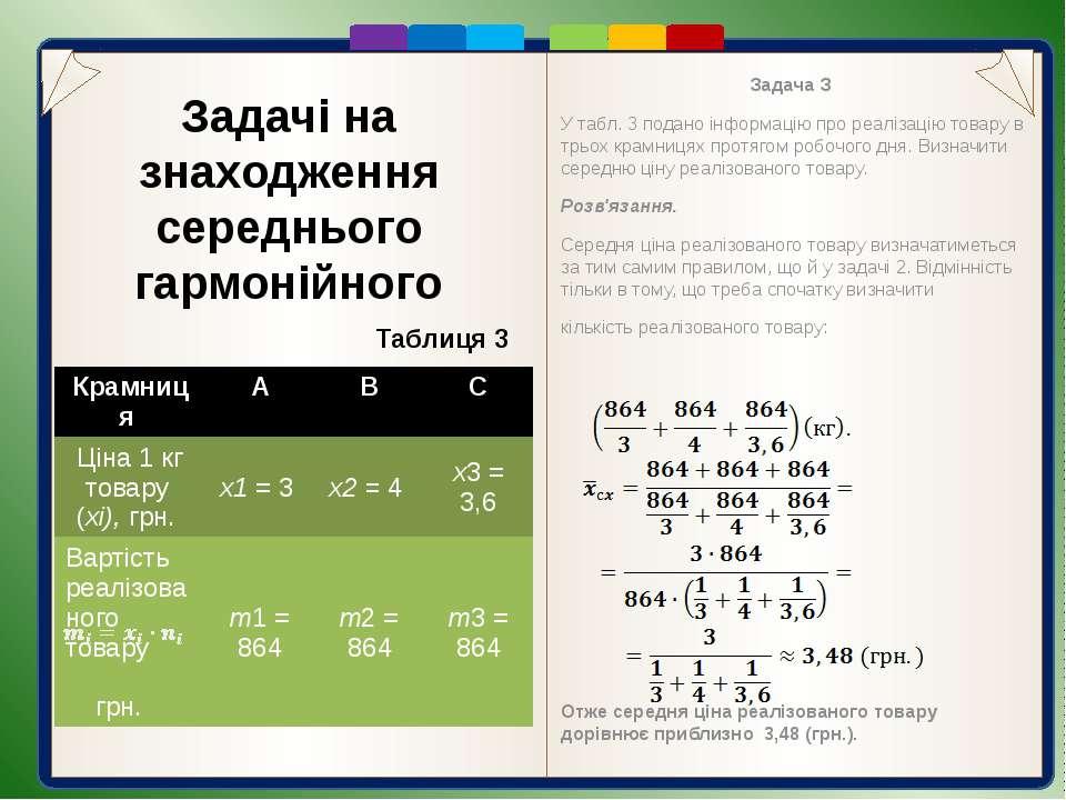 Задача З Задача З У табл. 3 подано інформацію про реалізацію товару в трьох к...