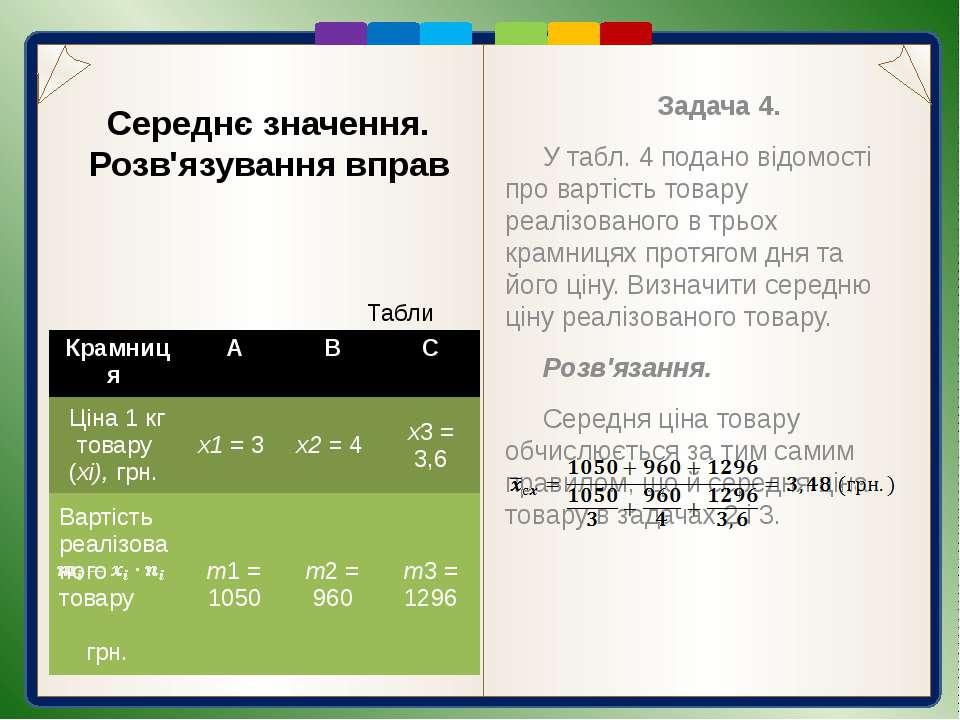 Задача 4. Задача 4. У табл. 4 подано відомості про вартість товару реалізован...