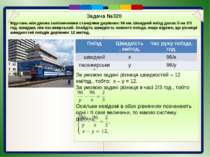 Задача №320 Задача №320 Відстань між двома залізничними станціями дорівнює 96...