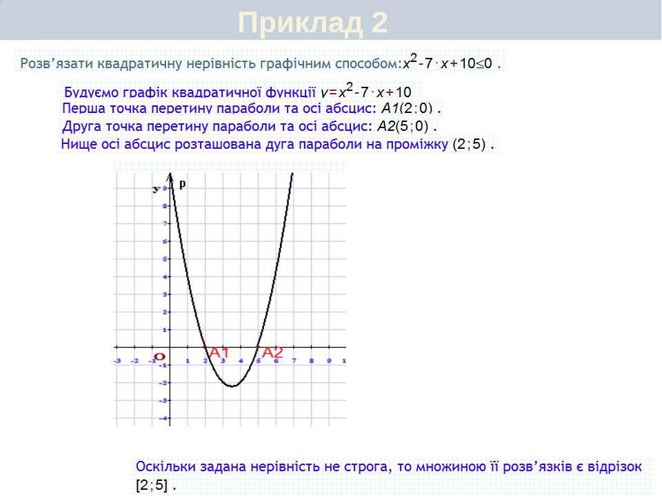 Приклад 4